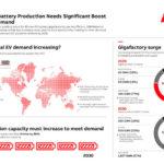 210423_ABB_Robotics_Batterie_SCM_Report.jpg