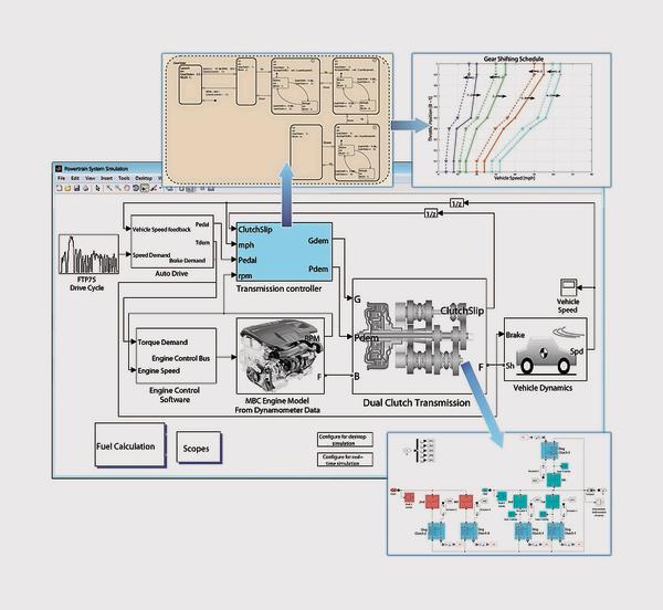 Model Based Design Matlab Jobs