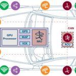 3komplett_kognitives_Fahrzeug.jpg