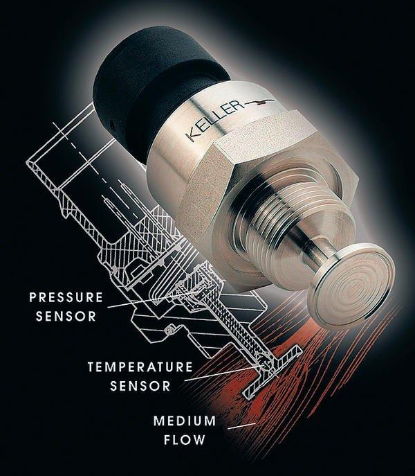 transmitter f r bivalent motoren deckt alle kennfelder ab. Black Bedroom Furniture Sets. Home Design Ideas