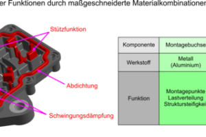 Autonome-Mobilität-Dätwyler-Gehäuse-E-Bauteile