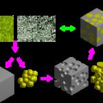 Autonome-Mobilität-Dätwyler-Simulationen
