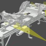 Bildverarbeitungssystem-VMT-virtuelle-Fahrzeuggeometrie