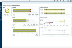 Business-Intelligence-Anwendung_von_Dürr_Dashboard_Production_Line