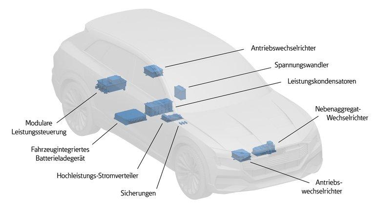 Eaton_DE_eMobility_Passenger_Car_Product_Portfolio_diagonal.jpg