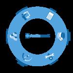 Entwicklungsplattform-Harman-AudioworX-Workflow