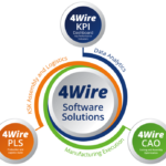MES-Software-DiIT-4-Wire