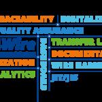 MES-Software-DiIT-Themenabdeckung