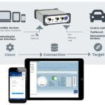 Online-Calibration-Tool-Vemac-Grafik-Smartphone-Tablet