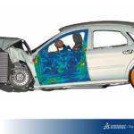 SIMULIA-multi-simulation-car.jpg