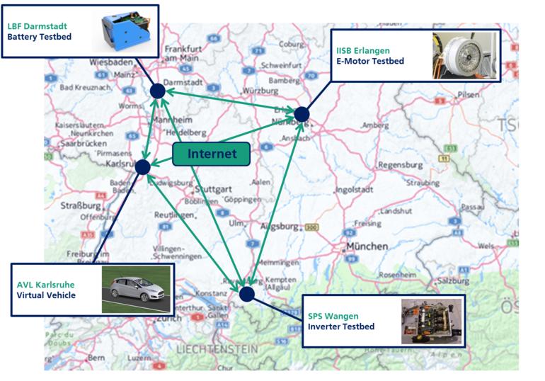 Vernetzung_FraunhoferLBF-Elektrofahrzeuge.png