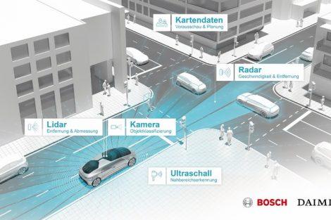 bosch-daimler_athena_20180709_rz_infographic_branded_de.jpg